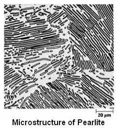 Microstructure of Pearlite