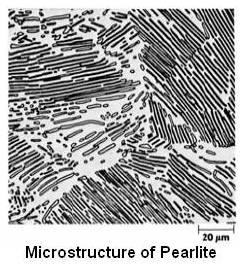 pearlite microstructure ile ilgili görsel sonucu