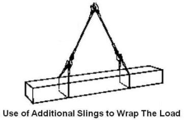 Additional Slings to Wrap Load