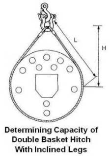 Capacity of Double Basket Hitch