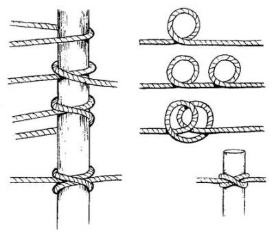 Clove Hitch Diagram on ladder diagram