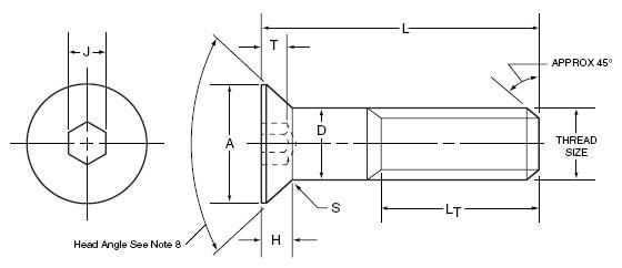 Countershunk Head Screws - Dimensions