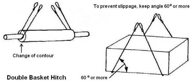 Practical Maintenance » Blog Archive » Hitches and Safe Working Load