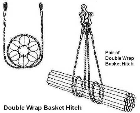 Double Wrap Basket Hitch