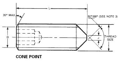 Set Screw - Cone Point