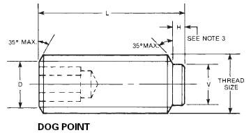 Set Screw - Dog Point
