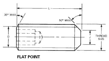 Set Screw - Flat Point