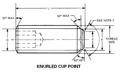 Set Screw - Knurled Cup