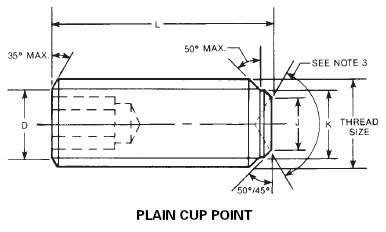 Set Screw - Plain Cup