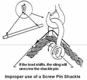 Shackle - Improper use of a Screw Pin Shackle