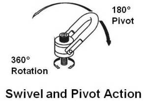 Swivel and Pivot Action