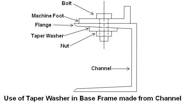 Use of Taper Washer